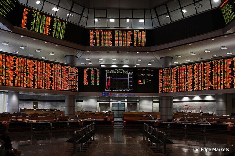 Put-warrants among Bursa top gainers as sentiment turns bearish