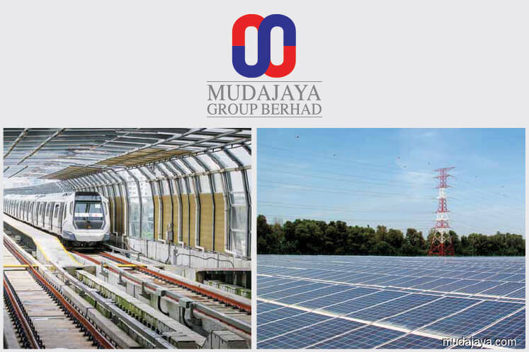 Mudajaya climbs further after yesterday's rally