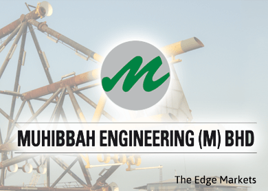 Muhibbah Engineering bags RM143.1m jobs in Northport