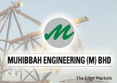 Muhibbah puts higher focus on O&G construction