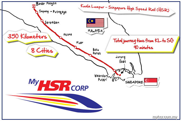KL-Singapore HSR works to start by year-end, says MyHSR Corp