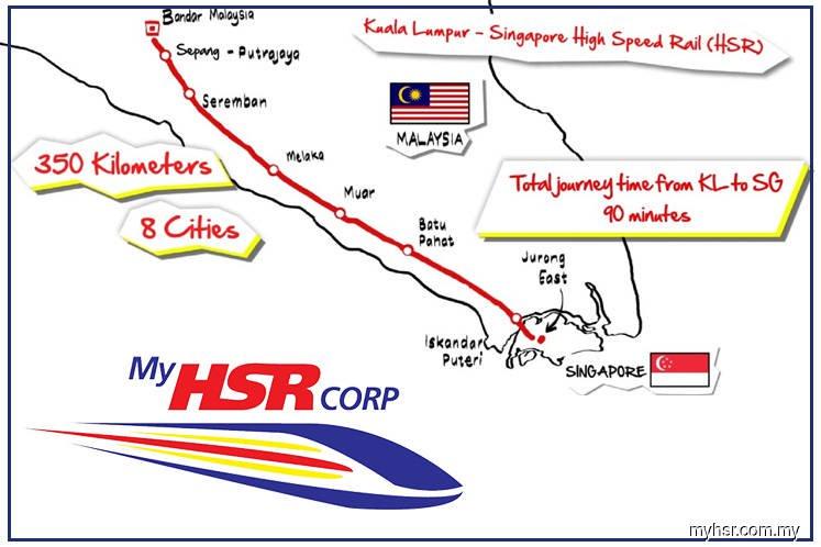 MyHSR Corp:马新高铁年杪动工
