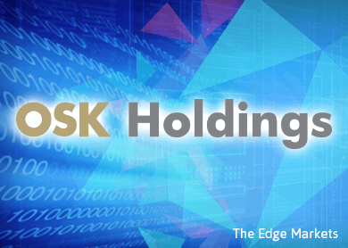 Stock With Momentum: OSK Property Holdings