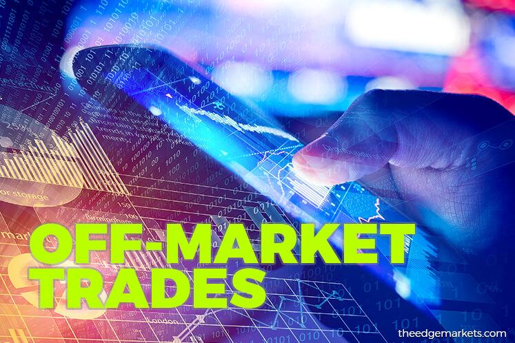 Off-Market Trades: Velesto Energy Bhd, Serba Dinamik Holdings Bhd, Pavilion Real Estate Investment Trust, Hextar Global Bhd, Hua Yang Bhd