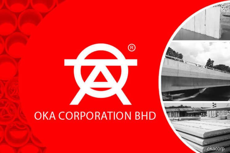OKA Corp rises 3.18% on positive technical outlook