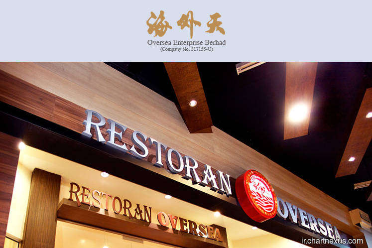 Oversea Enterprise announces demise of Restoran Oversea co-founder