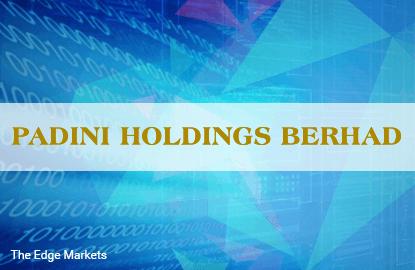 Stock With Momentum: Padini Holdings