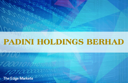 Stock With Momentum: Padini Holdings