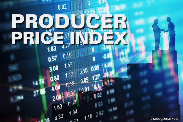 Producer Price Index contracts for 10th straight month