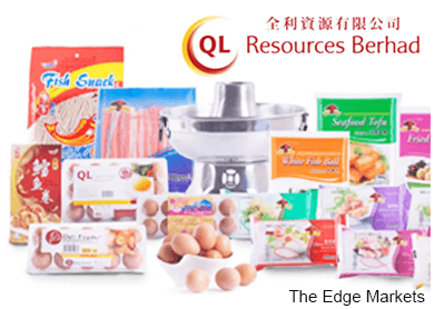 QL Resources exits Lay Hong for total value of RM60.7m