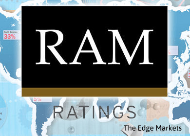 RAM Ratings reaffirms Genting's credit ratings