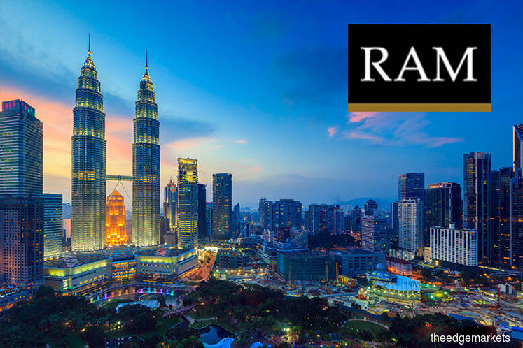 Malaysia 2019 corporate bond issuance at RM132.8b — RAM