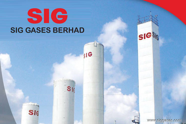 Sig Gases To Return 95 7 Sen Per Share To Shareholders The Edge Markets