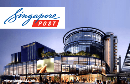 The rise and fall and rise of SingPost?
