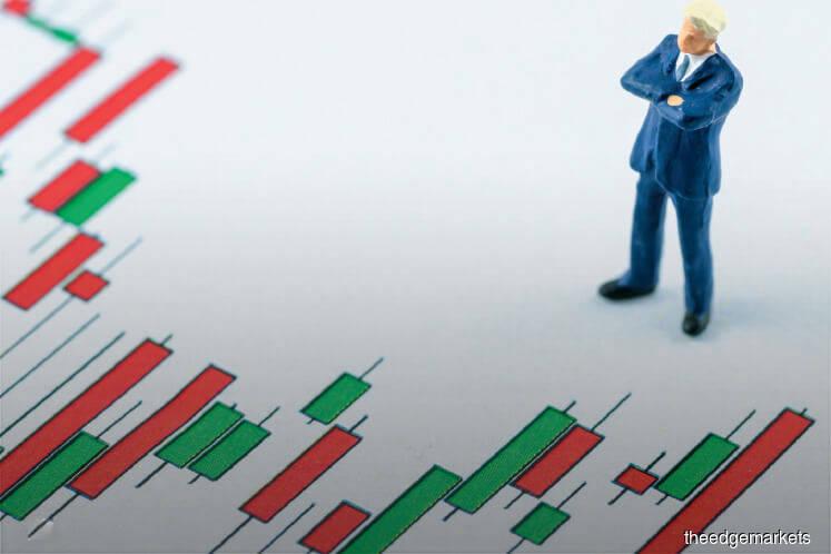 Market in bearish trend correction