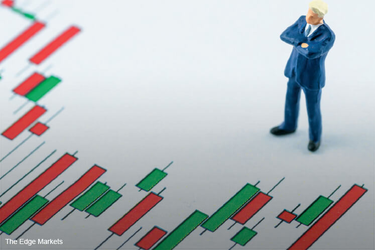 S&P 500-linked put warrant hits limit down on Bursa debut