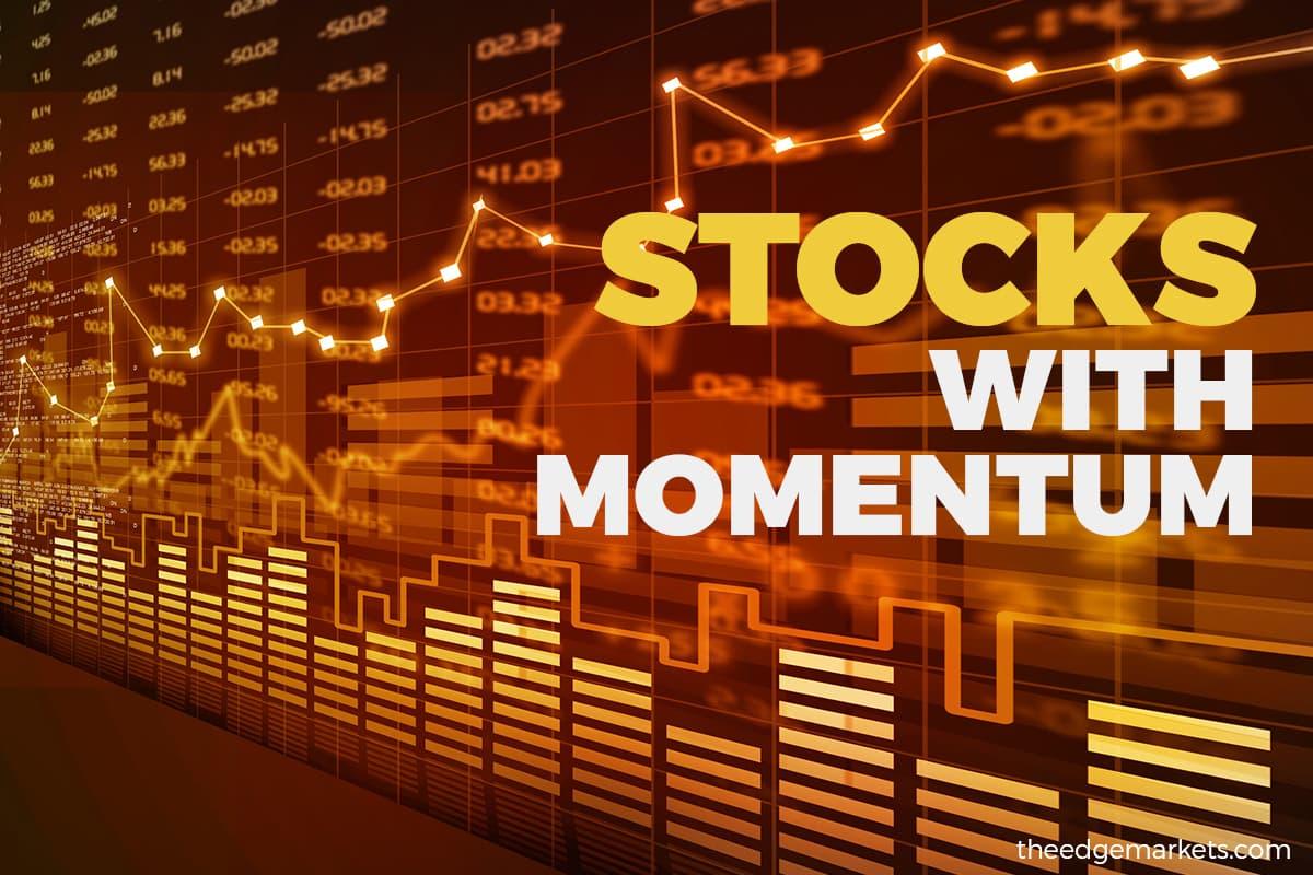 Stocks With Momentum