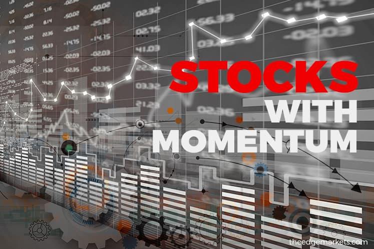 Magni-Tech, Yinson, Revenue, MMC Corp, Poh Kong, Pecca, Kumpulan Powernet, Paramount