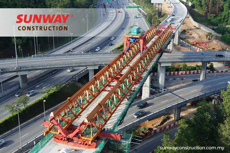 Highest return on equity over three years: CONSTRUCTION: Sunway Construction Group Bhd - Exceptional returns