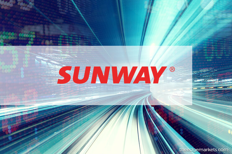 Stock With Momentum: Sunway