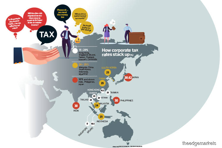 The State of the Nation: Finding room to lighten the middle-income tax burden