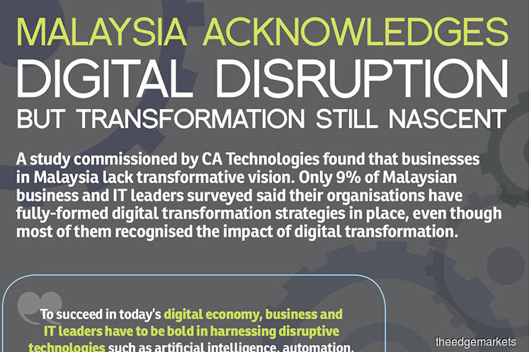 Malaysia Acknowledges Digital Disruption But Transformation Still Nascent