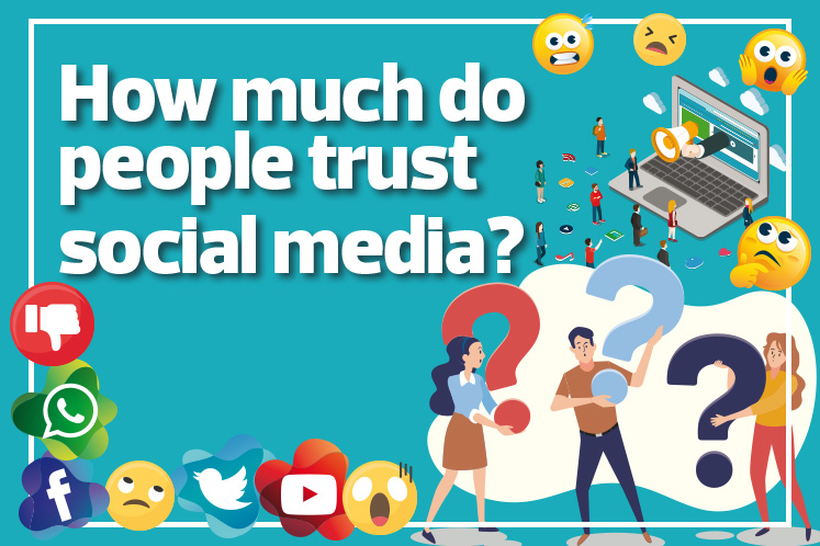 How much do people trust social media?