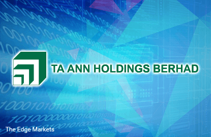 Stock With Momentum: Ta Ann Holdings