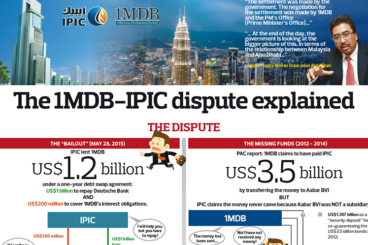 The 1MDB-IPIC dispute explained