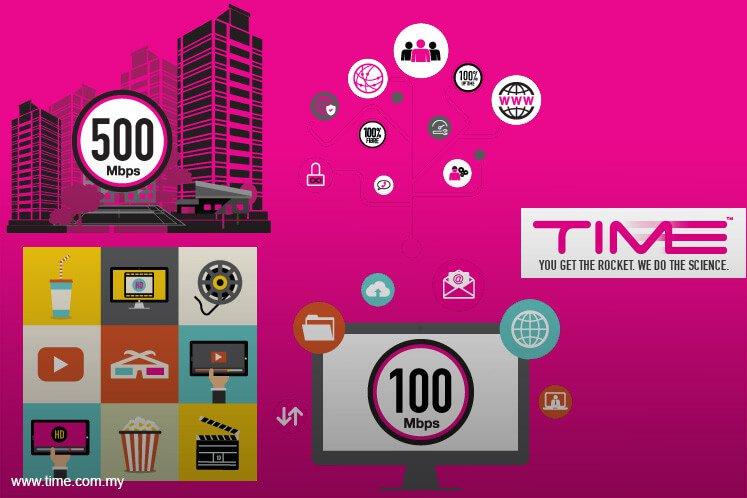 Time dotcom营业额上涨 提振首季净利扬19%