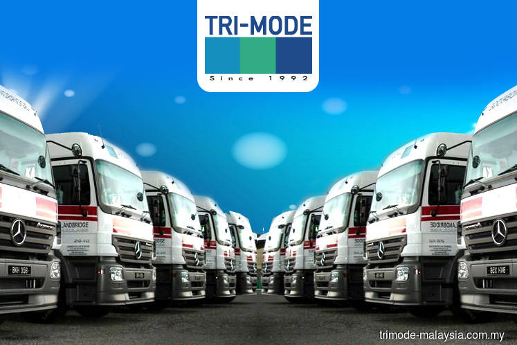 Tri-Mode新股超额认购3.74倍