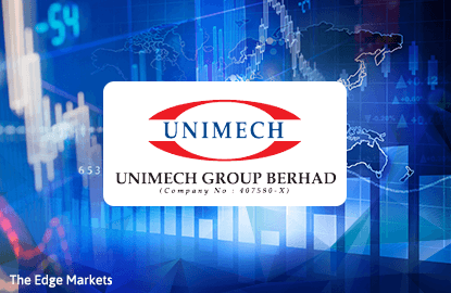 Stock With Momentum: Unimech Group