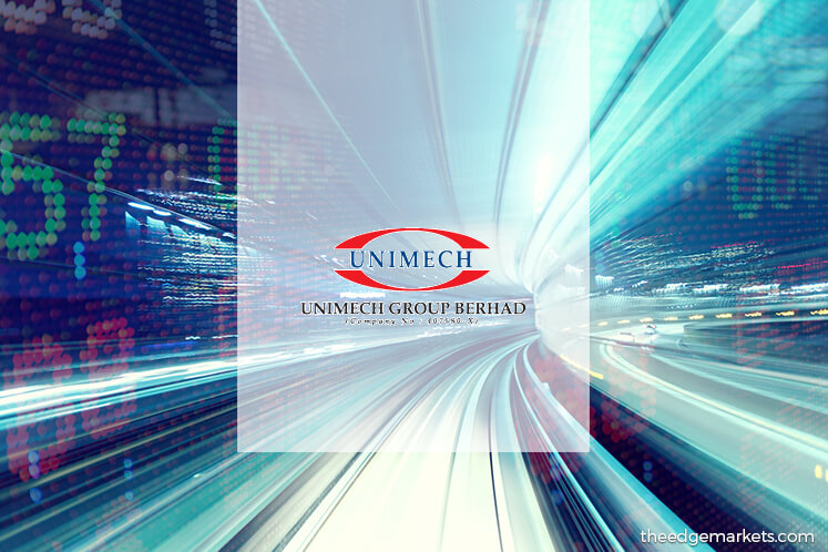 Stock With Momentum: Unimech Group