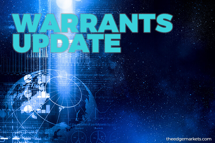 Warrants Update: Anzo-WA, WB at a steep discount to mother share