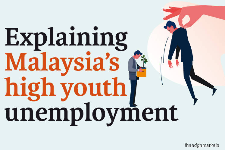 Explaining Malaysia's high youth unemployment