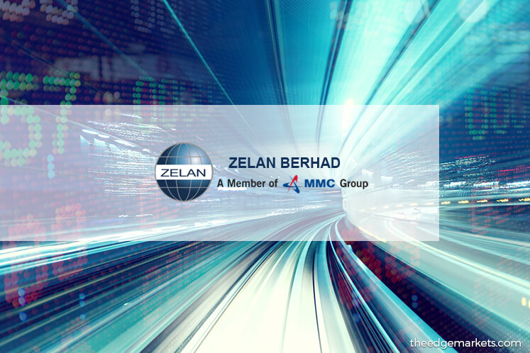 Stock With Momentum: Zelan