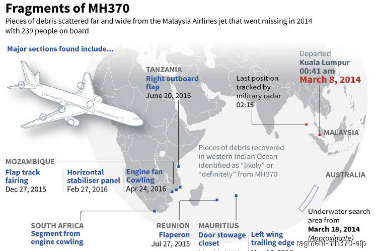 MH370 manually diverted