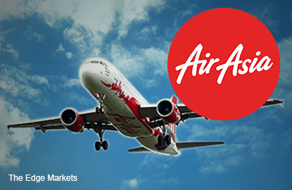HLIB Research maintains buy on AirAsia, ups target to RM2.60