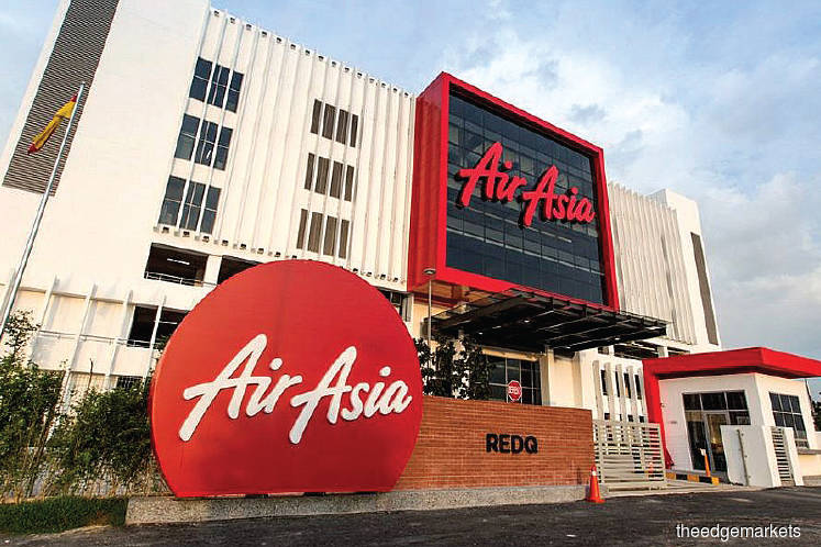 AirAsia active, down 2.29% after slipping into the red in 3Q