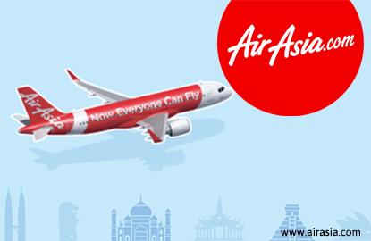 AirAsia descends on weaker ringgit, profit-taking
