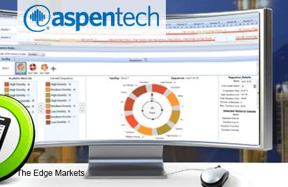 aspentech_highlight_template_415X270
