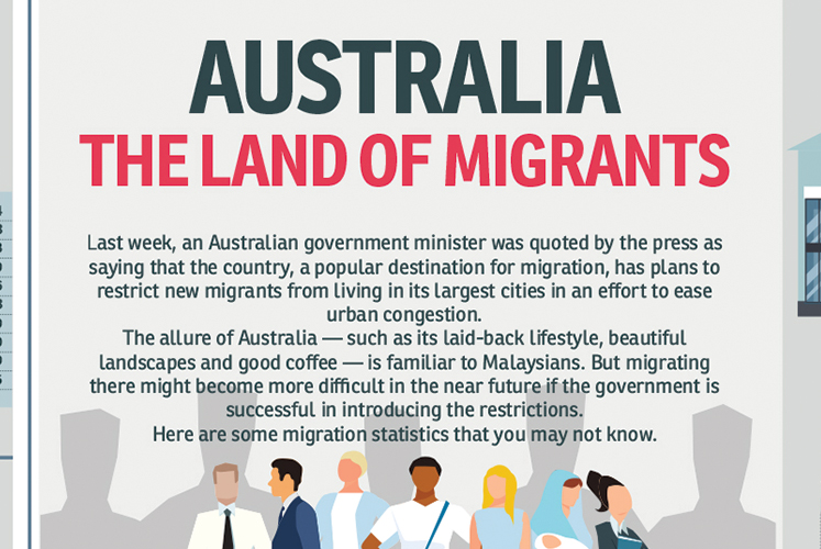 Australia the land of migrants