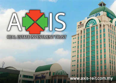 axis-reit