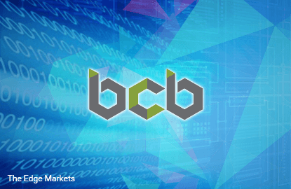 Stock With Momentum: BCB