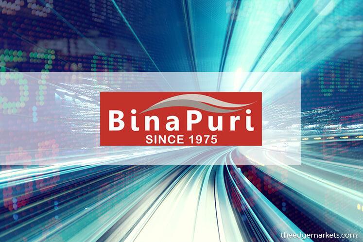 Stock With Momentum: Bina Puri Holdings