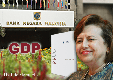 bnm_annualreport2014_gdp_zeti