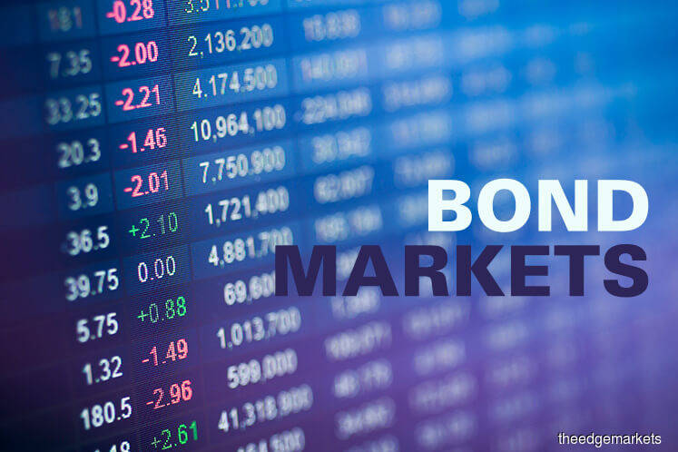 Foreign interest in Malaysian bonds subdued in October