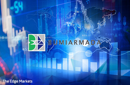 Stock With Momentum: Bumi Armada