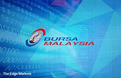Stock With Momentum: Bursa Malaysia