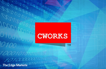 Stock With Momentum: CWorks